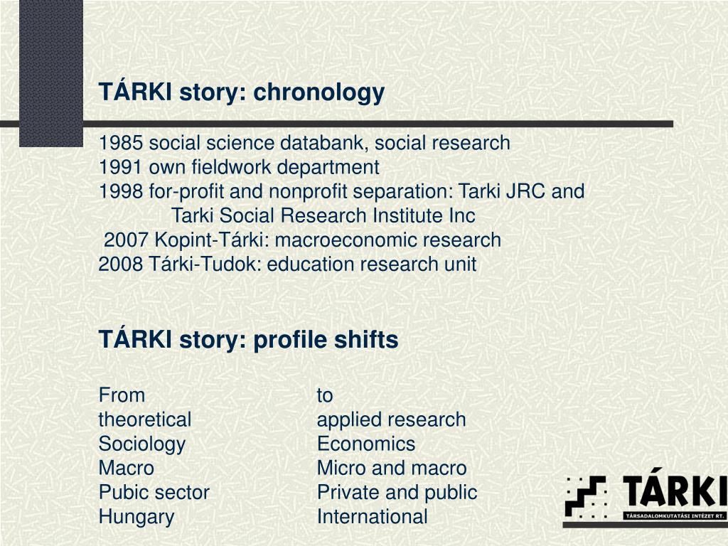 TÁRKI story: chronology