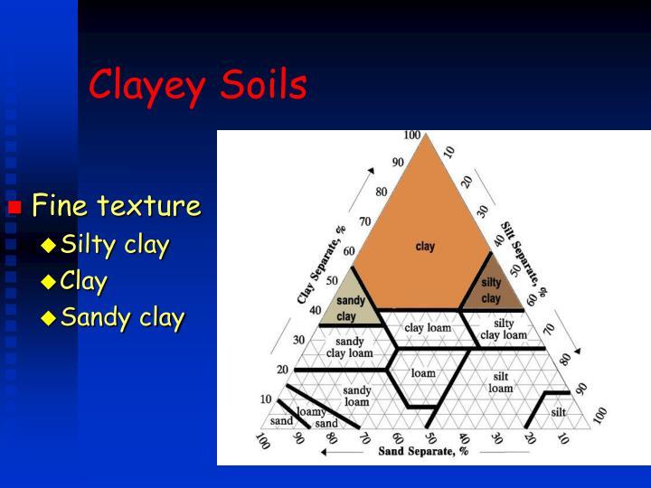 Clayey Soils