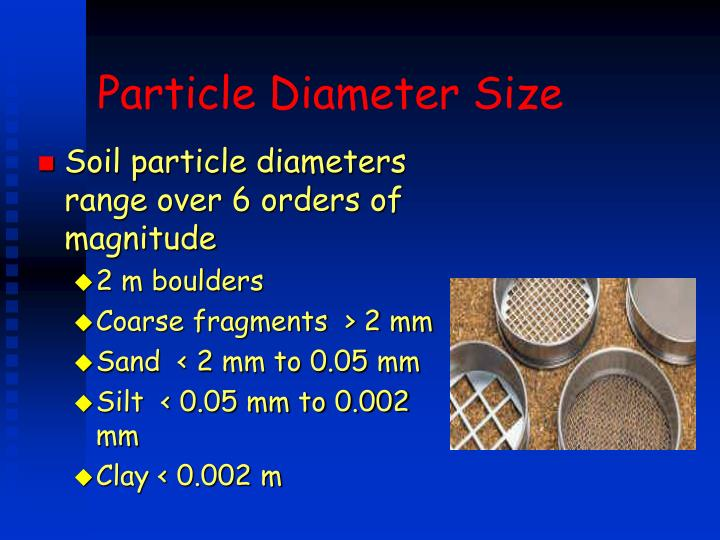 Particle Diameter Size