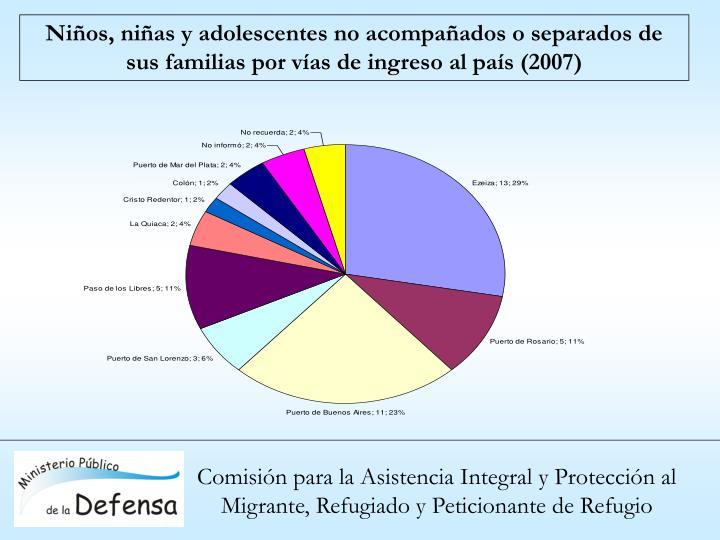 Niños, niñas y adolescentes no acompañados o separados de sus familias por vías de ingreso al país (2007)