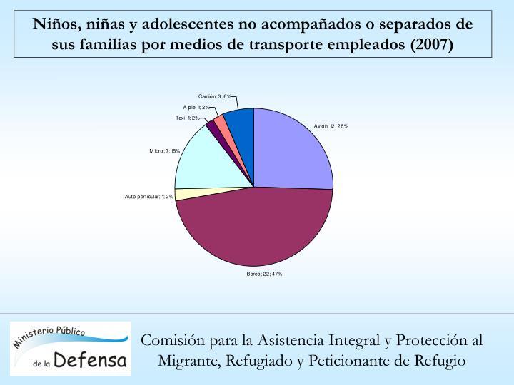 Niños, niñas y adolescentes no acompañados o separados de sus familias por medios de transporte empleados (2007)