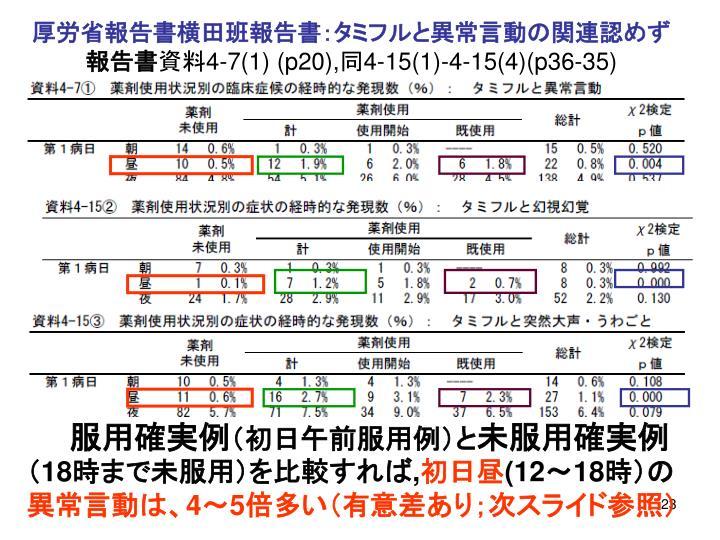 厚労省報告書横田班報告書:タミフルと異常言動の関連認めず
