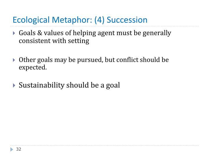 Ecological Metaphor: (4) Succession