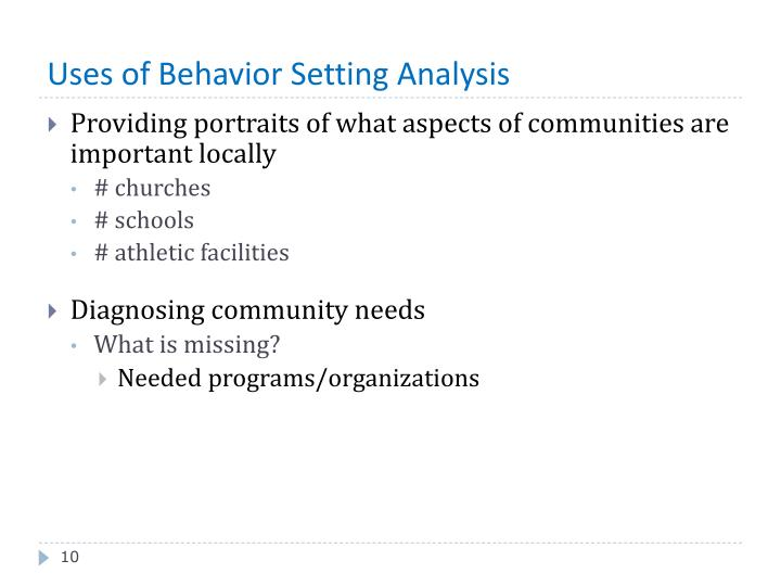Uses of Behavior Setting Analysis