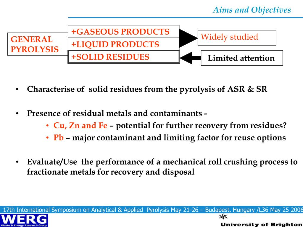 Characterise of  solid residues from the pyrolysis of ASR & SR