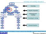 screening roll crushing schematic 1