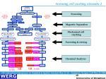 screening roll crushing schematic 2