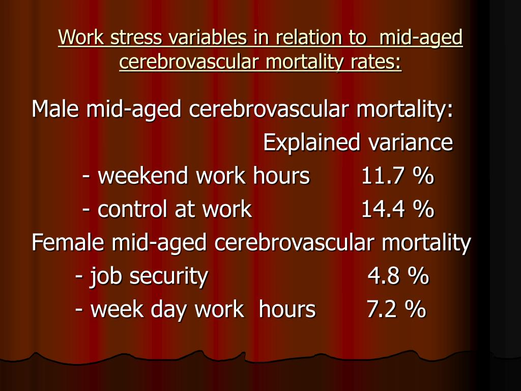 Work stress variables in relation to  mid-aged cerebrovascular mortality rates: