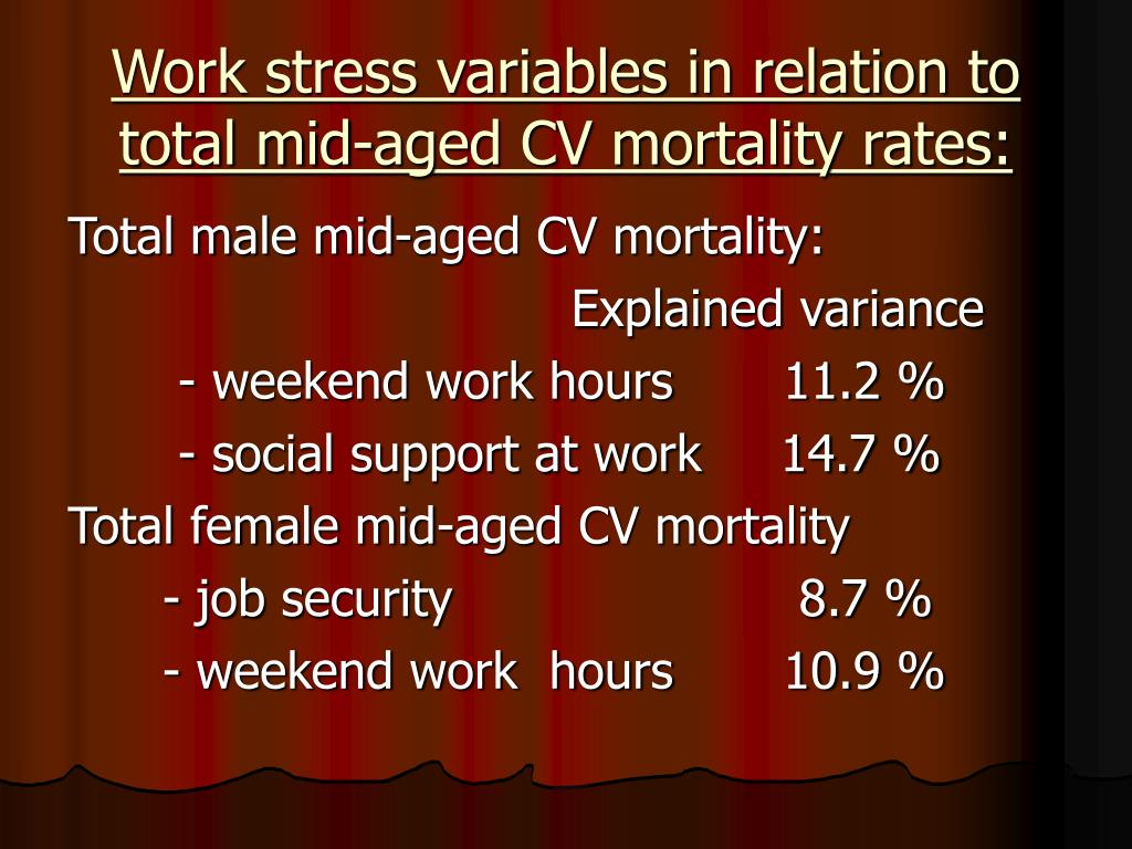 Work stress variables in relation to total mid-aged CV mortality rates: