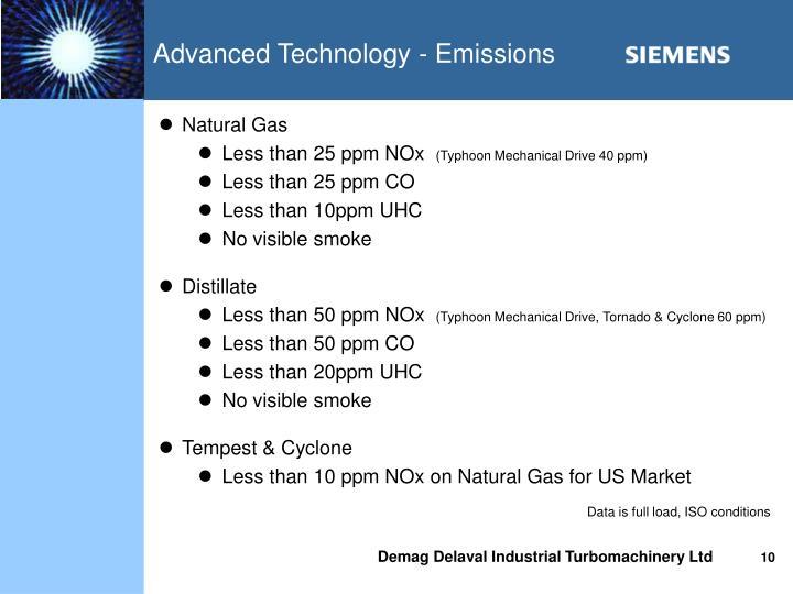 Advanced Technology - Emissions