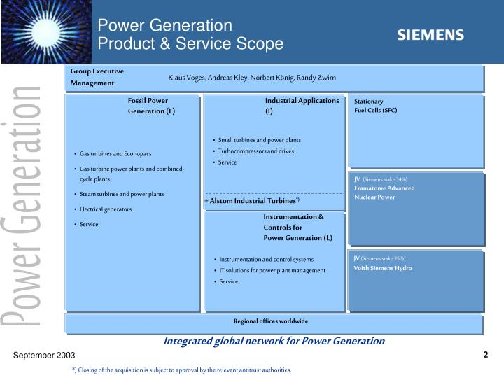 Power generation product service scope