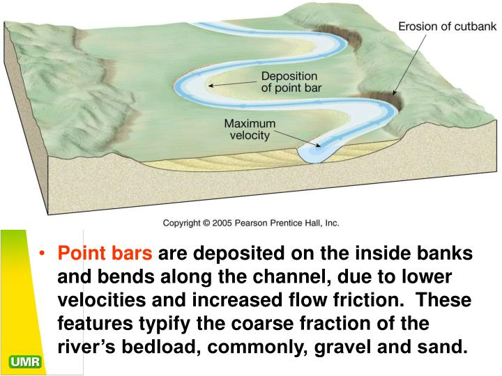 Point bars