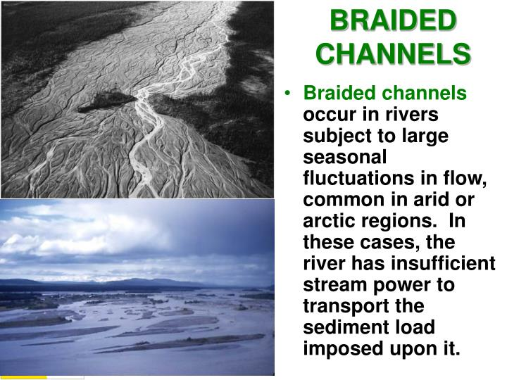BRAIDED CHANNELS
