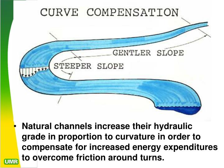 Natural channels increase their hydraulic grade in proportion to curvature in order to compensate for increased energy expenditures to overcome friction around turns.