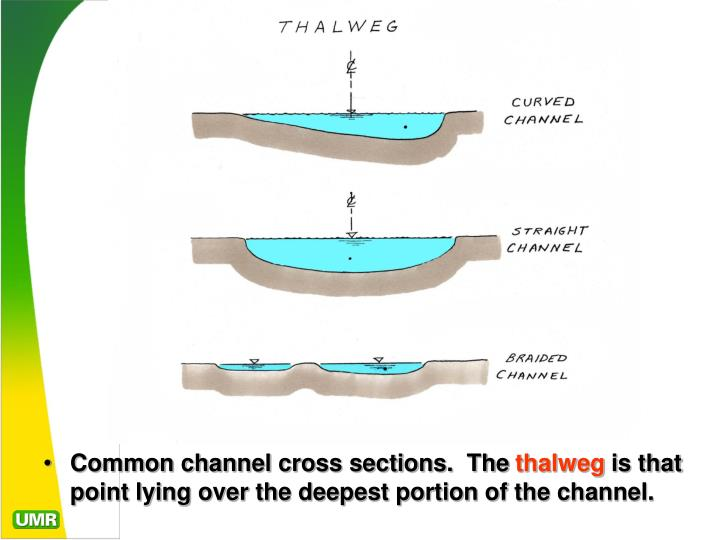 Common channel cross sections.  The