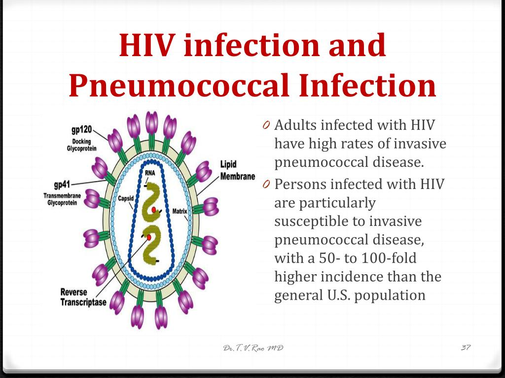 HIV infection and Pneumococcal Infection