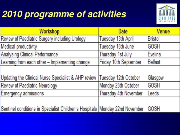 2010 programme of activities