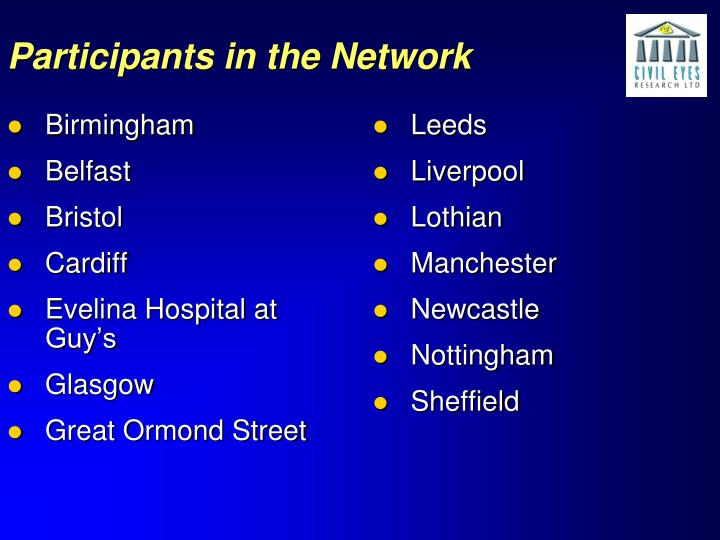 Participants in the Network