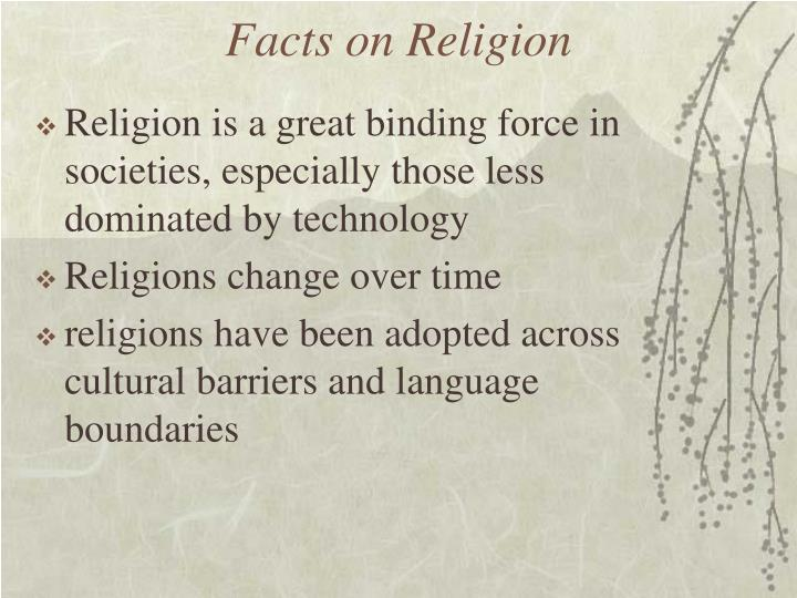 Facts on Religion