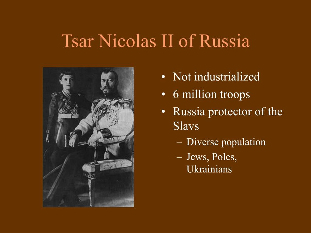 Tsar Nicolas II of Russia