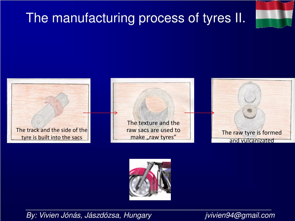 The manufacturing process of tyres II.