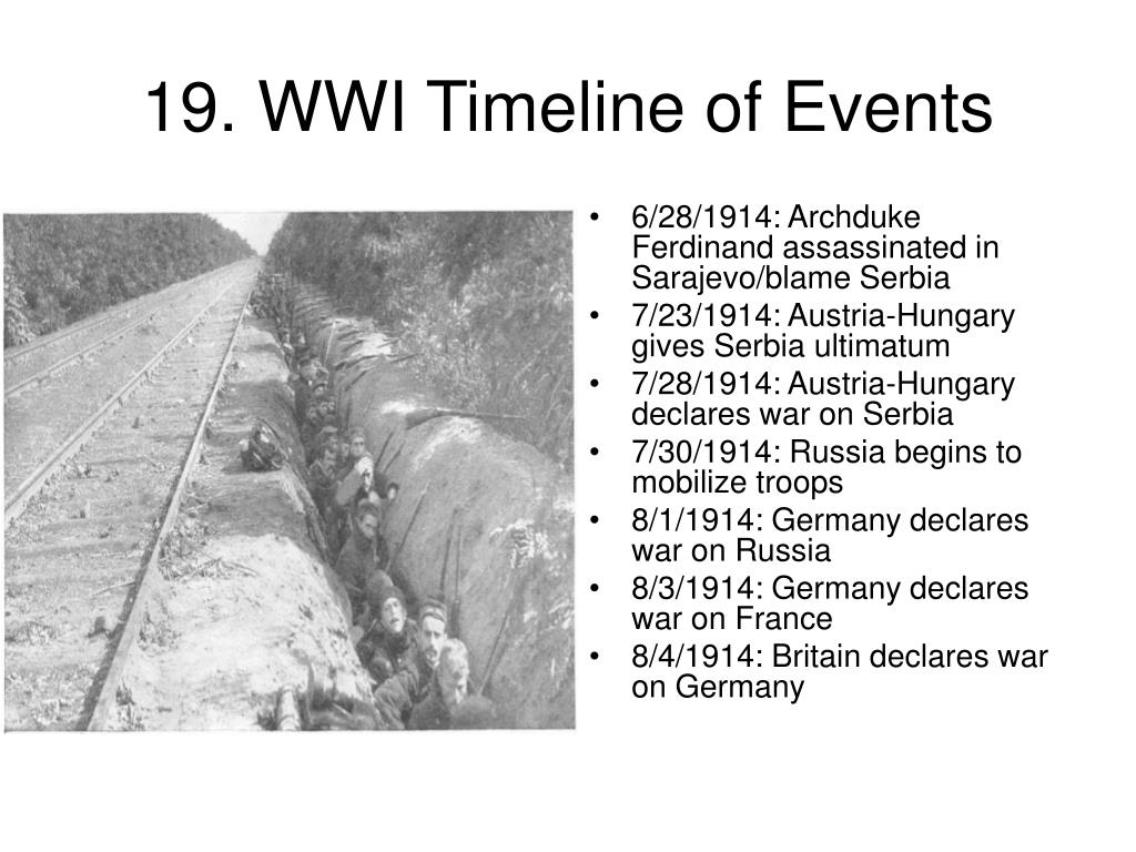 19. WWI Timeline of Events
