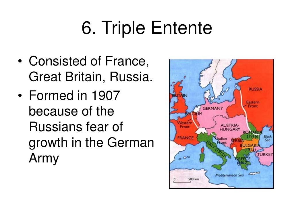 6. Triple Entente