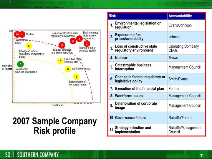 2007 Sample Company