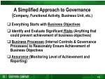 a simplified approach to governance company functional activity business unit etc