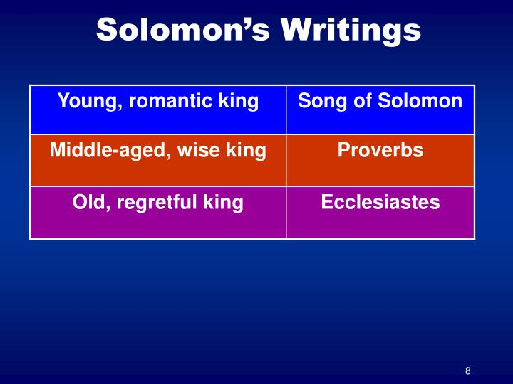 Solomon's Writings