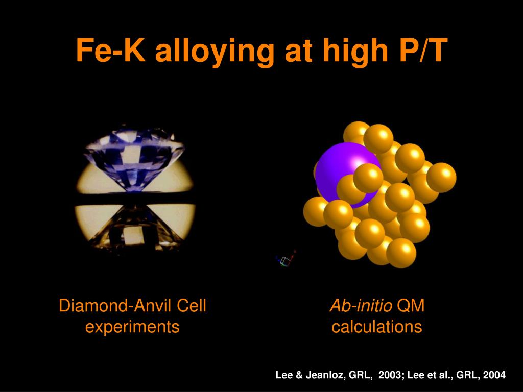 Fe-K alloying at high P/T