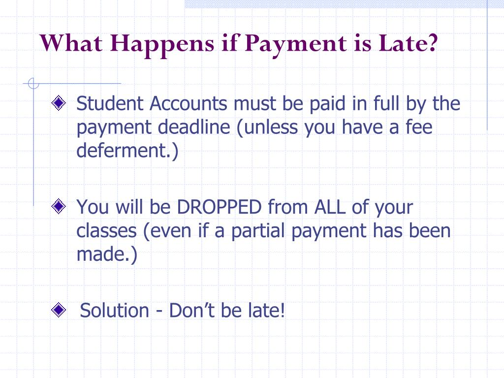 What Happens if Payment is Late?
