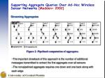 supporting aggregate queries over ad hoc wireless sensor networks madden 200243