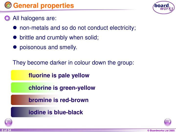 fluorine is pale yellow