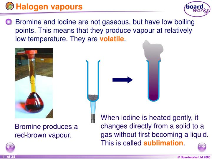 When iodine is heated gently, it changes directly from a solid to a gas without first becoming a liquid.