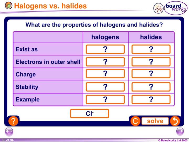 Halogens vs. halides