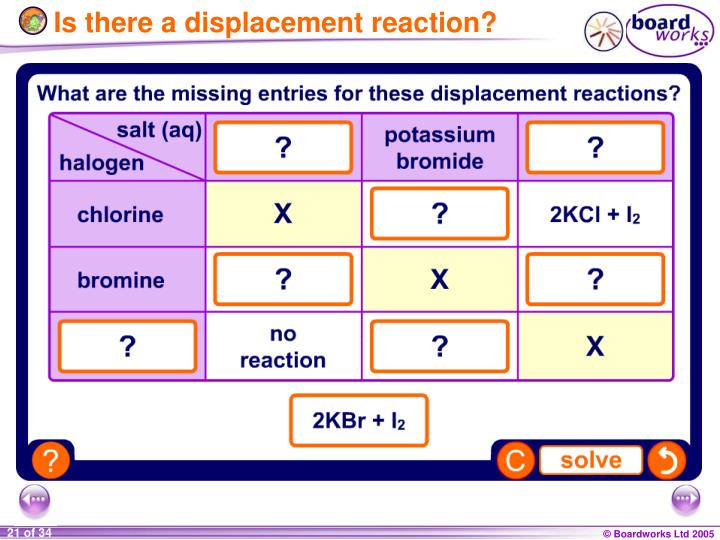 Is there a displacement reaction?