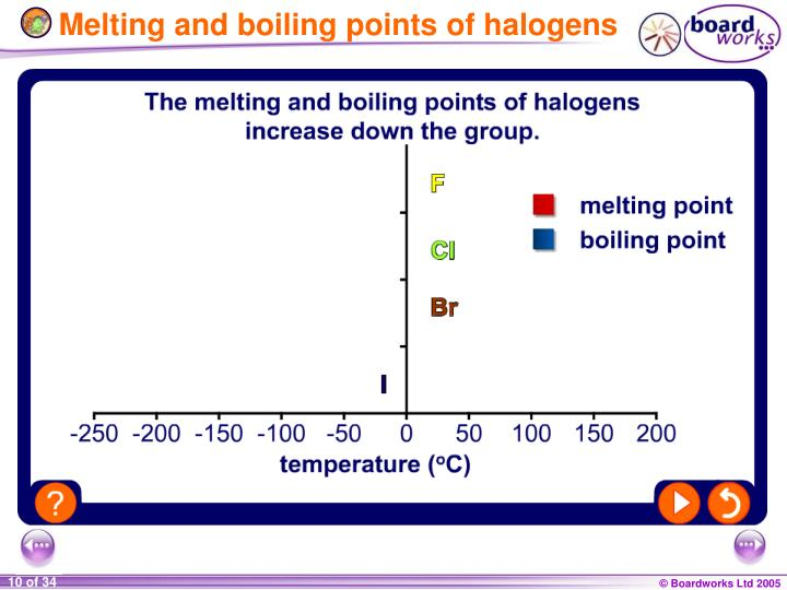 Melting and boiling points of halogens
