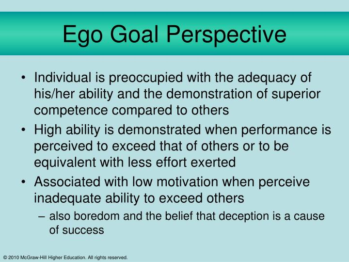 Ego Goal Perspective