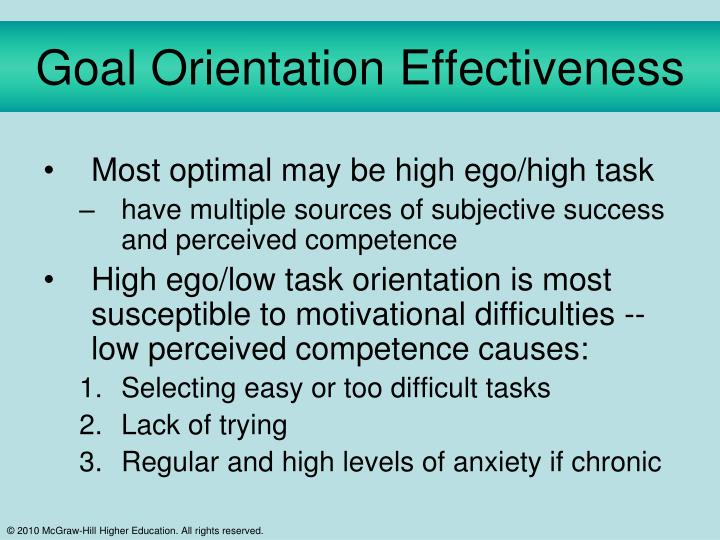 Goal Orientation Effectiveness