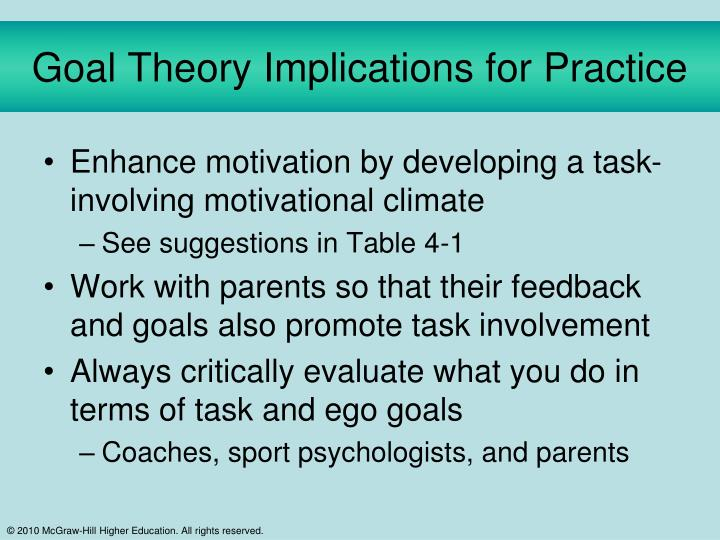 Goal Theory Implications for Practice