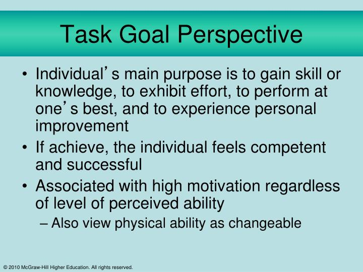 Task Goal Perspective