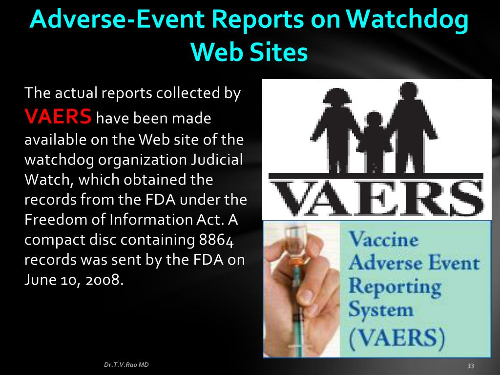 Adverse-Event Reports on Watchdog Web Sites