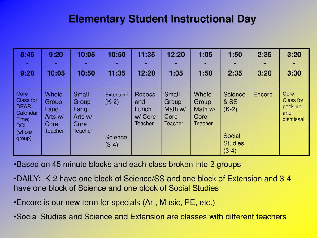 Elementary Student Instructional Day