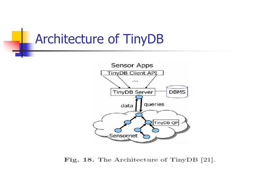 Architecture of TinyDB