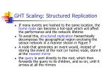 ght scaling structured replication