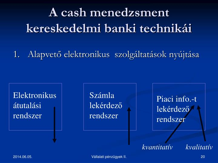 A cash menedzsment