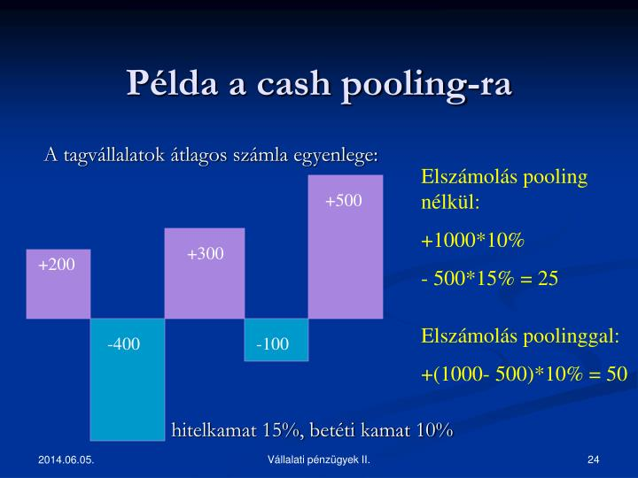 Példa a cash pooling-ra