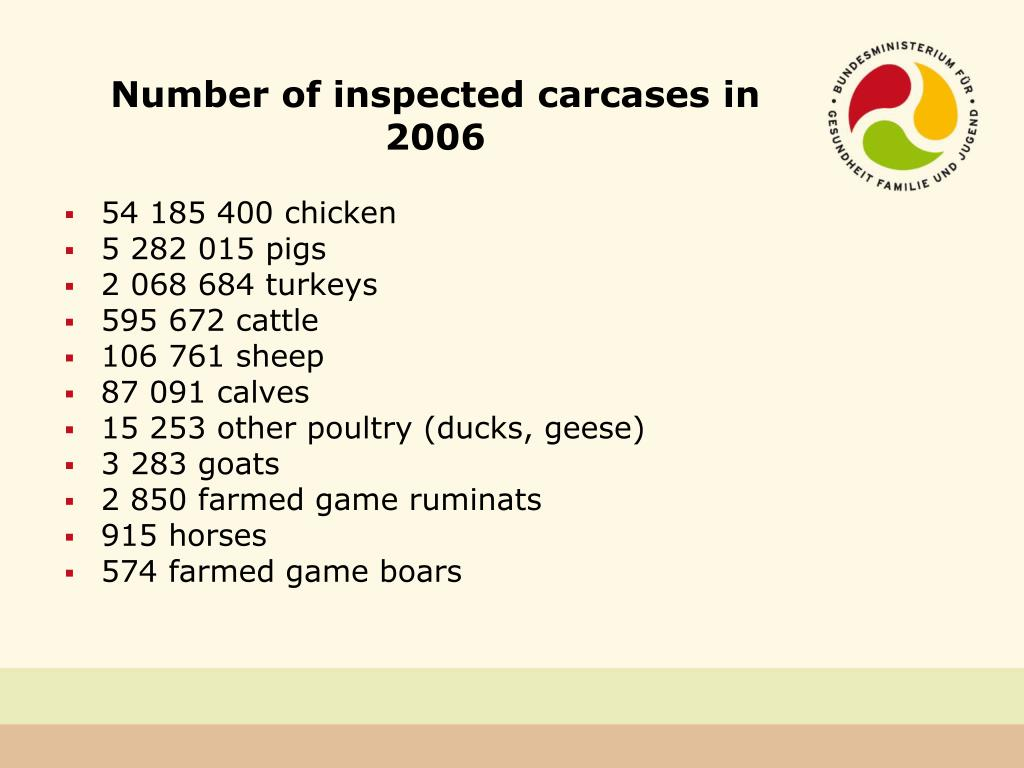 Number of inspected carcases in 2006