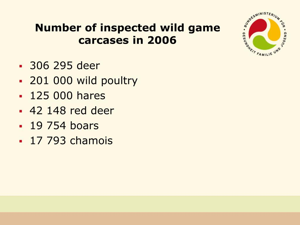 Number of inspected wild game carcases in 2006